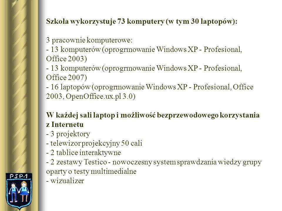 Szkoła wykorzystuje 73 komputery (w tym 30 laptopów): 3 pracownie komputerowe: - 13 komputerów (oprogrmowanie Windows XP - Profesional, Office 2003) -
