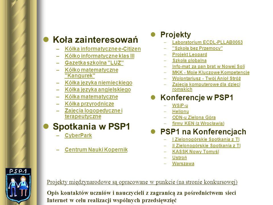 Koła zainteresowań –Kółka informatyczne e-CitizenKółka informatyczne e-Citizen –Kółko informatyczne klas IIIKółko informatyczne klas III –Gazetka szko