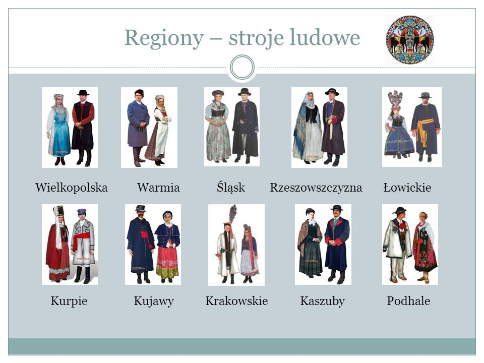 Region Kozła Region Kozła – leży na pograniczu województwa lubuskiego i Wielkopolski.