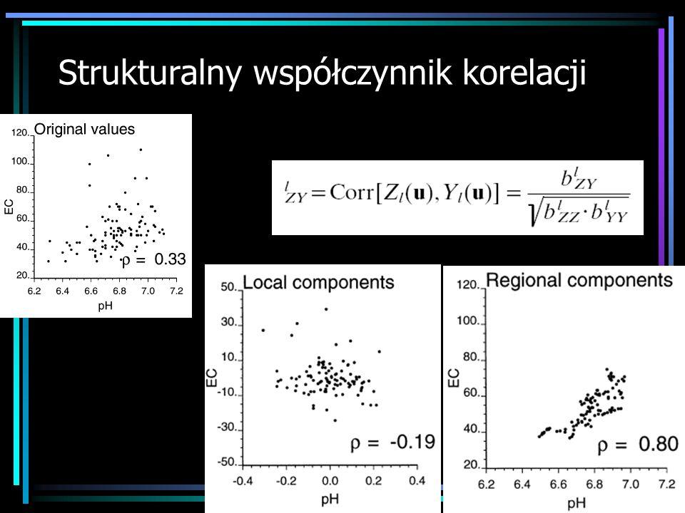 Strukturalny współczynnik korelacji