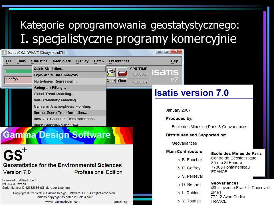 Kategorie oprogramowania geostatystycznego: II.
