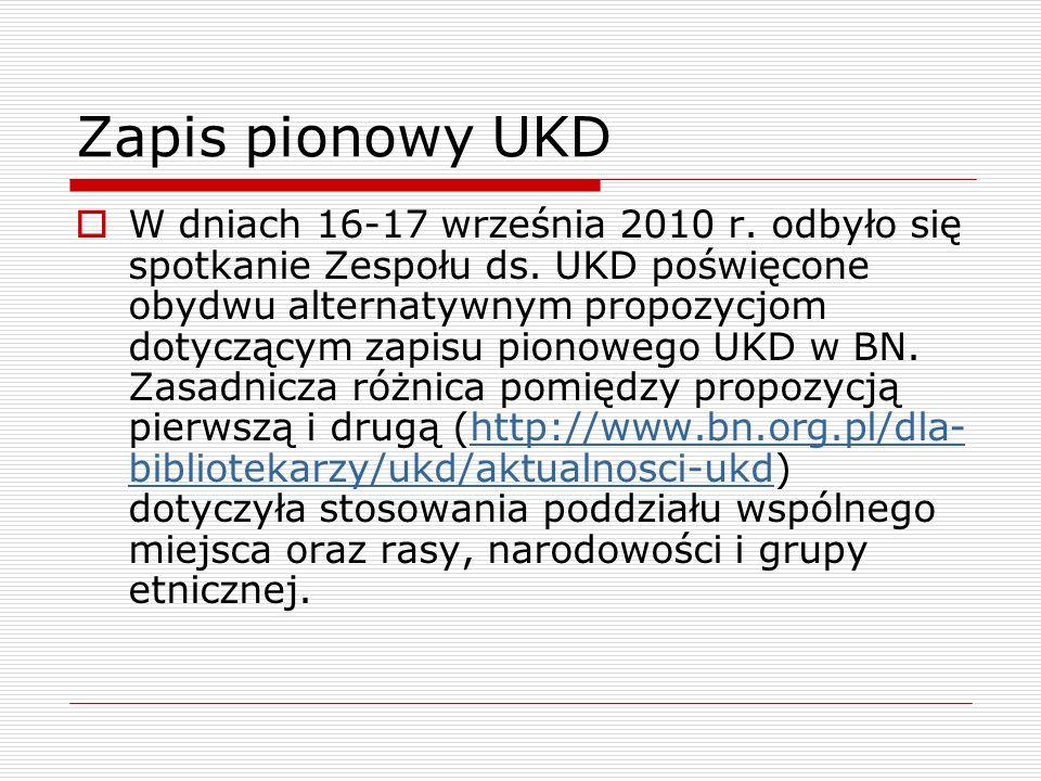 Zapis pionowy UKD W dniach 16-17 września 2010 r. odbyło się spotkanie Zespołu ds. UKD poświęcone obydwu alternatywnym propozycjom dotyczącym zapisu p