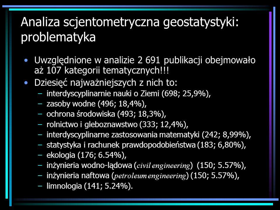 Analiza scjentometryczna geostatystyki: problematyka Uwzględnione w analizie 2 691 publikacji obejmowało aż 107 kategorii tematycznych!!! Dziesięć naj