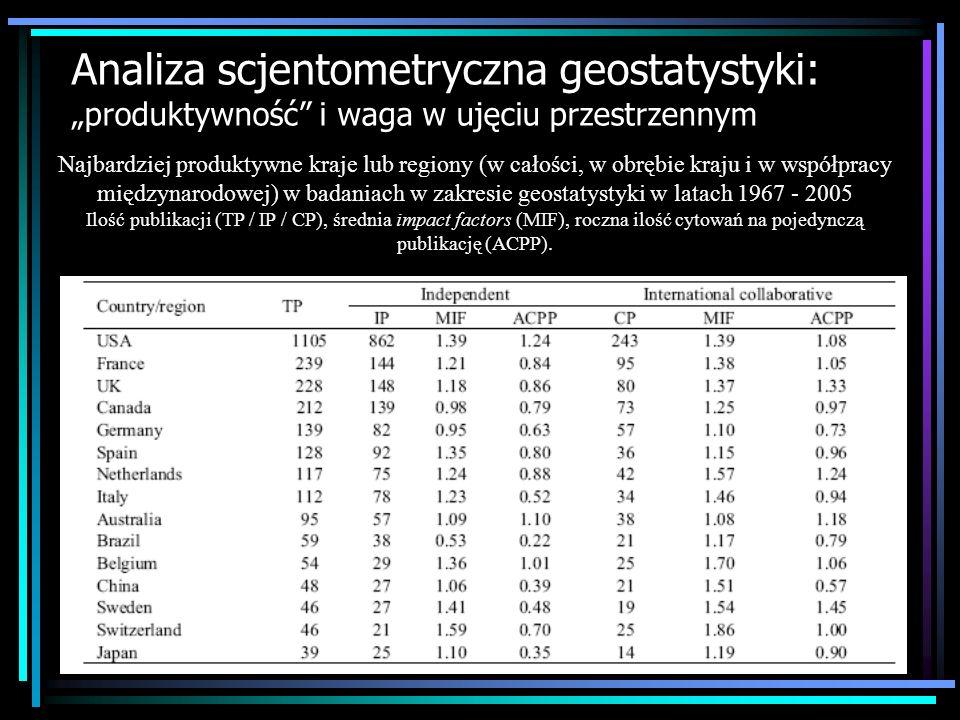 Analiza scjentometryczna geostatystyki: produktywność i waga w ujęciu przestrzennym Najbardziej produktywne kraje lub regiony (w całości, w obrębie kraju i w współpracy międzynarodowej) w badaniach w zakresie geostatystyki w latach 1967 - 2005 Ilość publikacji (TP / IP / CP), średnia impact factors (MIF), roczna ilość cytowań na pojedynczą publikację (ACPP).