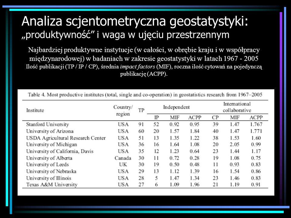 Najbardziej produktywne instytucje (w całości, w obrębie kraju i w współpracy międzynarodowej) w badaniach w zakresie geostatystyki w latach 1967 - 20