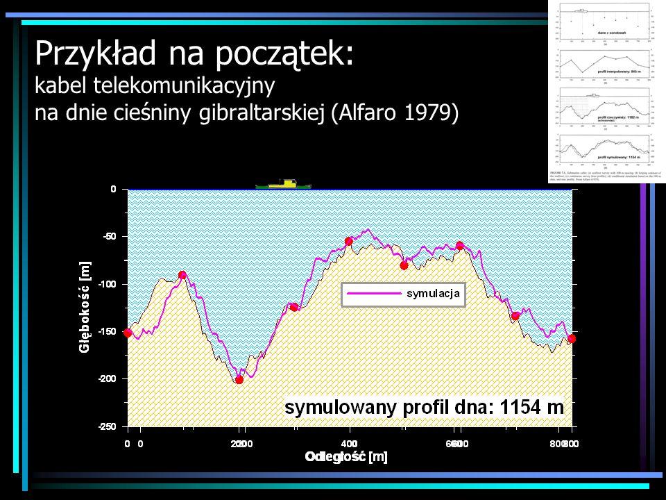 Przykład na początek: kabel telekomunikacyjny na dnie cieśniny gibraltarskiej (Alfaro 1979)