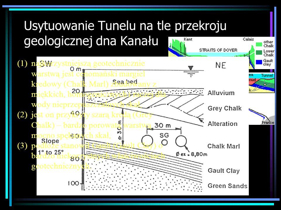 Usytuowanie Tunelu na tle przekroju geologicznej dna Kanału (1)najkorzystniejszą geotechnicznie warstwą jest cenomański margiel kredowy (Chalk Marl) z
