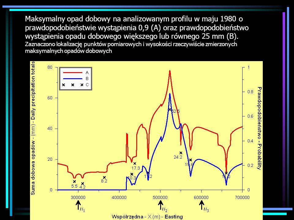 Maksymalny opad dobowy na analizowanym profilu w maju 1980 o prawdopodobieństwie wystąpienia 0,9 (A) oraz prawdopodobieństwo wystąpienia opadu doboweg