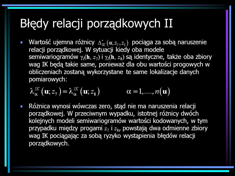 Błędy relacji porządkowych II Wartość ujemna różnicy pociąga za sobą naruszenie relacji porządkowej. W sytuacji kiedy oba modele semiwariogramów I (h,