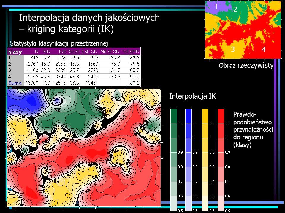 Interpolacja danych jakościowych – kriging kategorii (IK) Interpolacja IK Prawdo- podobieństwo przynależności do regionu (klasy) Statystyki klasyfikac