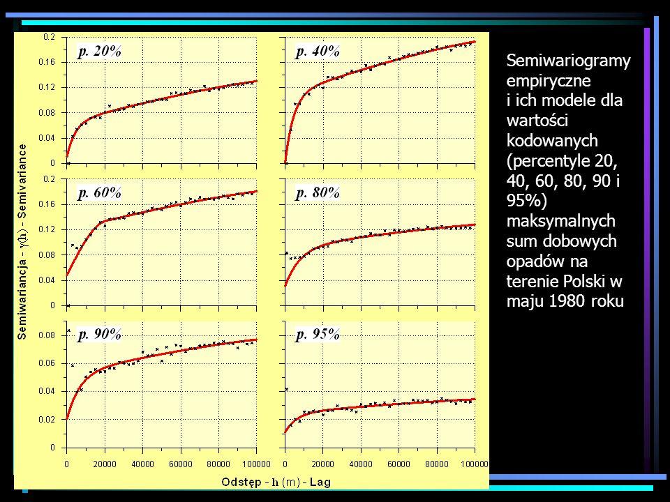 Semiwariogramy empiryczne i ich modele dla wartości kodowanych (percentyle 20, 40, 60, 80, 90 i 95%) maksymalnych sum dobowych opadów na terenie Polsk