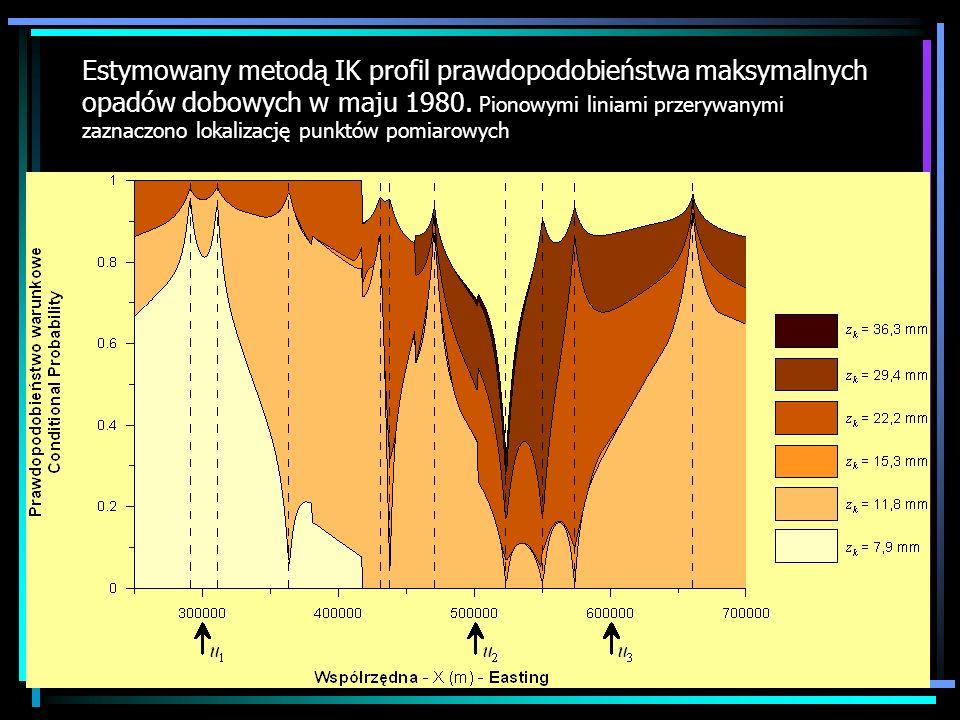 Estymowany metodą IK profil prawdopodobieństwa maksymalnych opadów dobowych w maju 1980. Pionowymi liniami przerywanymi zaznaczono lokalizację punktów