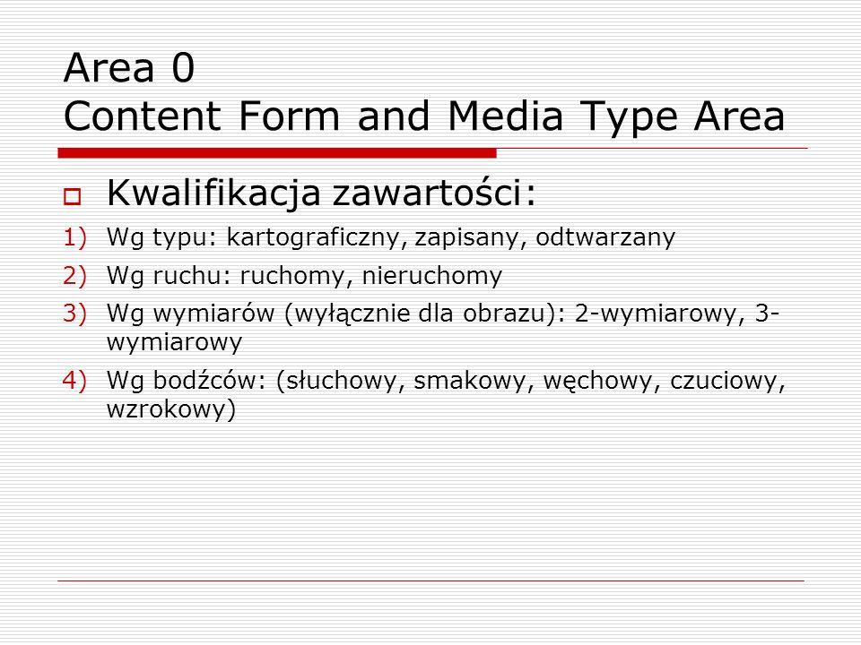 Kwalifikacja zawartości: 1)Wg typu: kartograficzny, zapisany, odtwarzany 2)Wg ruchu: ruchomy, nieruchomy 3)Wg wymiarów (wyłącznie dla obrazu): 2-wymiarowy, 3- wymiarowy 4)Wg bodźców: (słuchowy, smakowy, węchowy, czuciowy, wzrokowy) Area 0 Content Form and Media Type Area