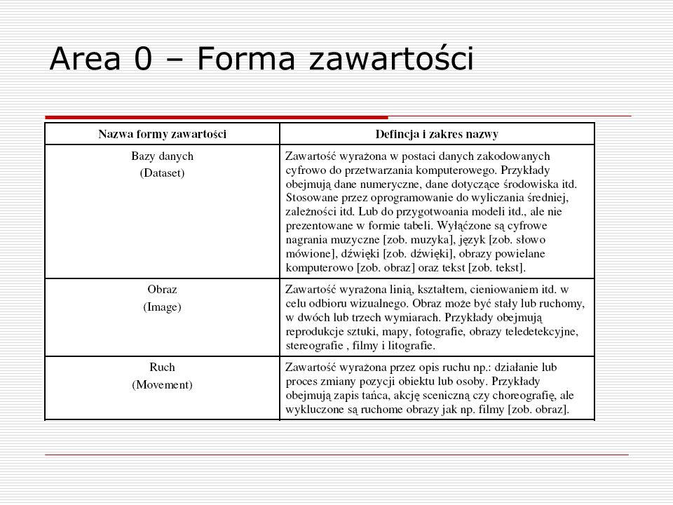 Area 0 – Forma zawartości