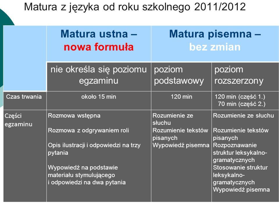 Matura z języka od roku szkolnego 2011/2012 Matura ustna – nowa formuła Matura pisemna – bez zmian nie określa się poziomu egzaminu poziom podstawowy