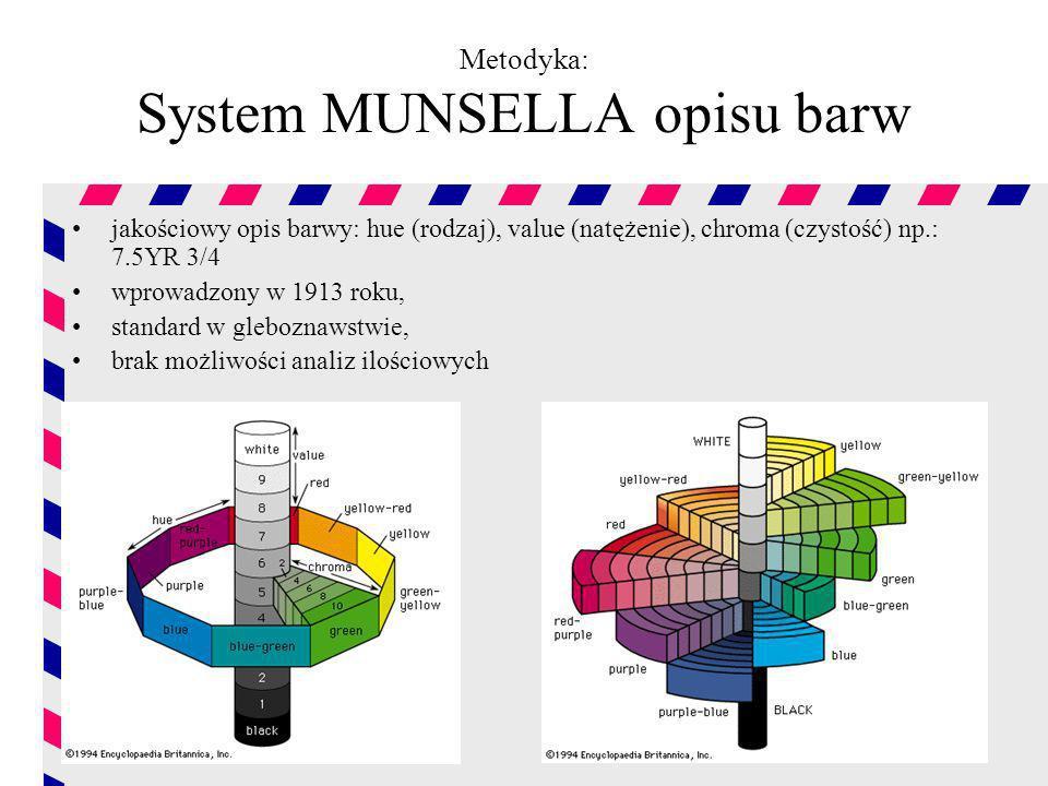 Metodyka: System MUNSELLA opisu barw jakościowy opis barwy: hue (rodzaj), value (natężenie), chroma (czystość) np.: 7.5YR 3/4 wprowadzony w 1913 roku,