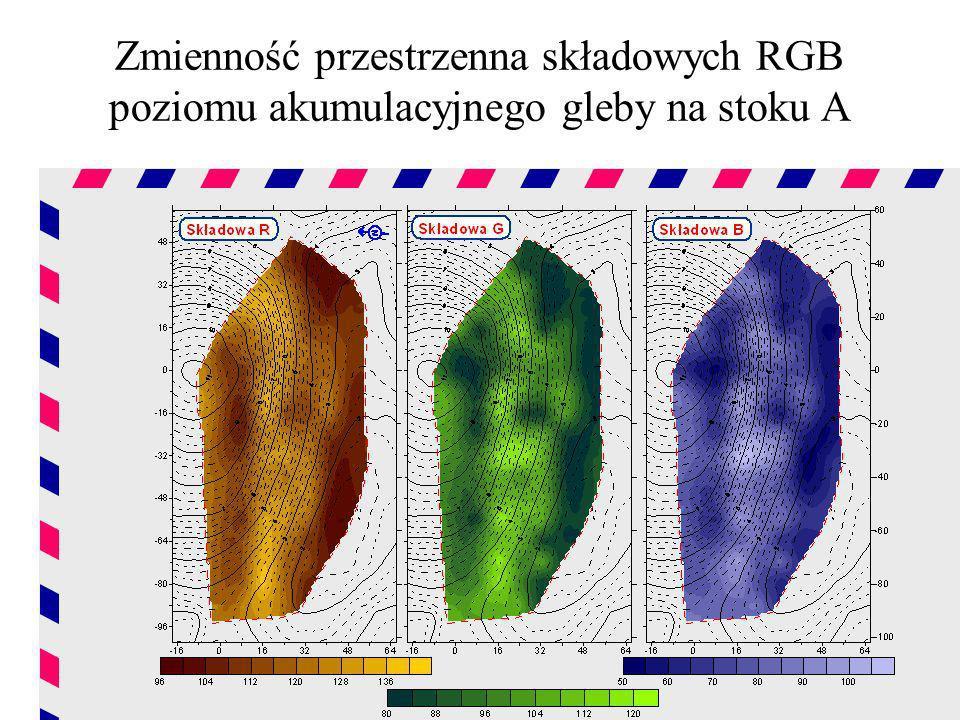 Zmienność przestrzenna składowych RGB poziomu akumulacyjnego gleby na stoku A