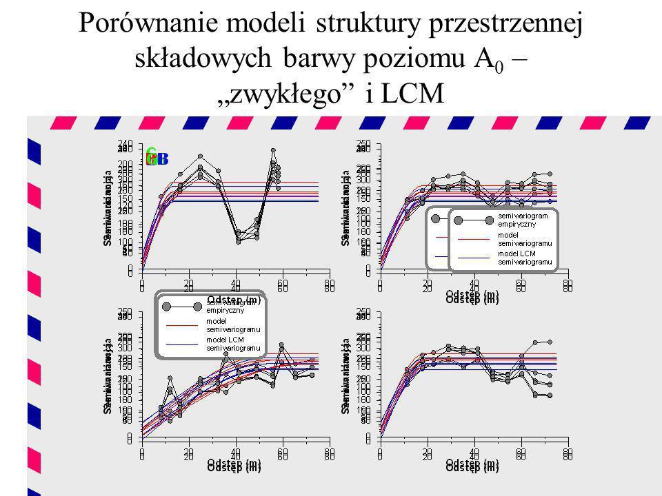 Porównanie modeli struktury przestrzennej składowych barwy poziomu A 0 – zwykłego i LCM