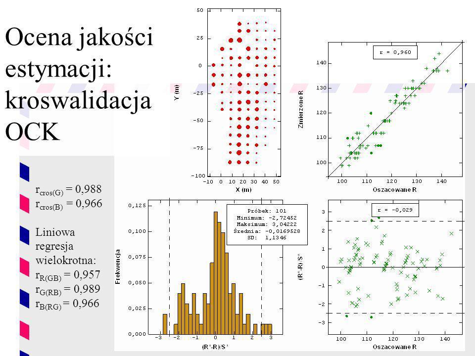 Ocena jakości estymacji: kroswalidacja OCK r cros(G) = 0,988 r cros(B) = 0,966 Liniowa regresja wielokrotna: r R(GB) = 0,957 r G(RB) = 0,989 r B(RG) =