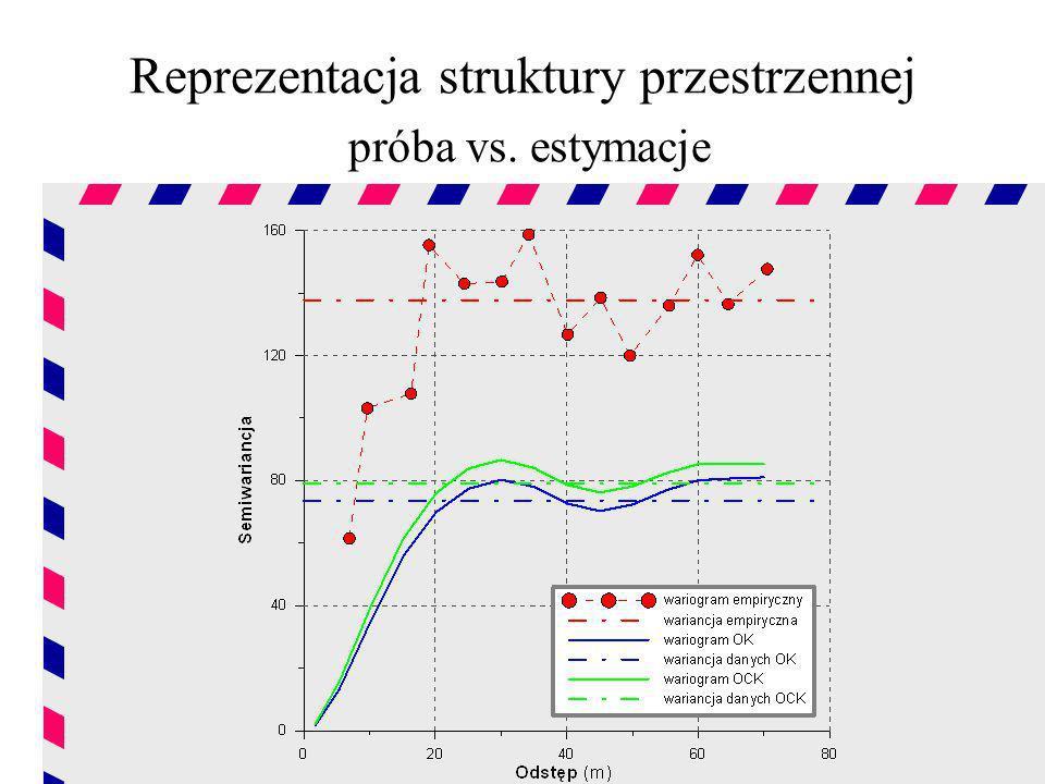 Reprezentacja struktury przestrzennej próba vs. estymacje