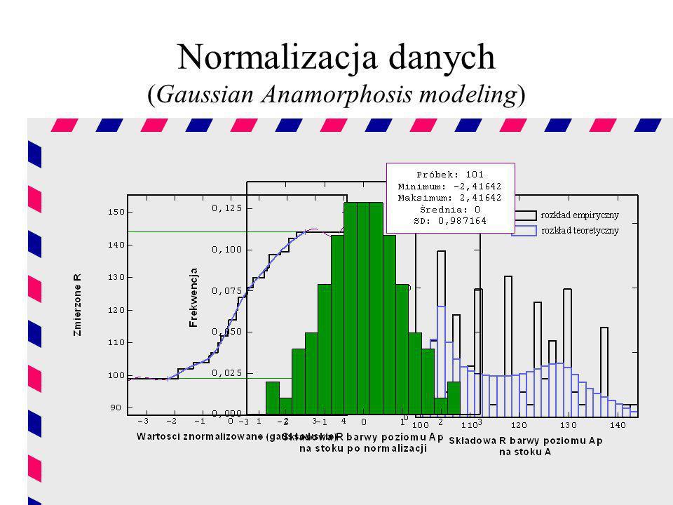 Normalizacja danych (Gaussian Anamorphosis modeling)