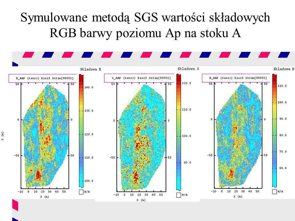 Symulowane metodą SGS wartości składowych RGB barwy poziomu Ap na stoku A