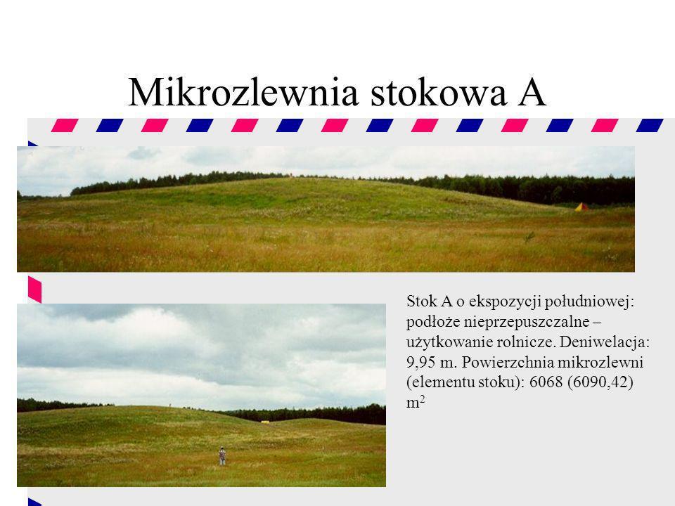 Mikrozlewnia stokowa A Stok A o ekspozycji południowej: podłoże nieprzepuszczalne – użytkowanie rolnicze. Deniwelacja: 9,95 m. Powierzchnia mikrozlewn