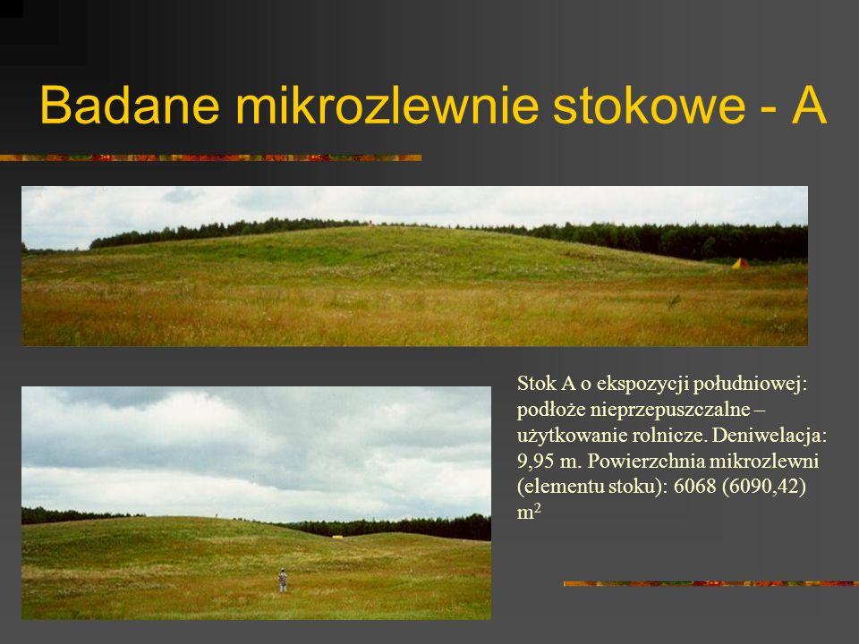 Badane mikrozlewnie stokowe - A Stok A o ekspozycji południowej: podłoże nieprzepuszczalne – użytkowanie rolnicze. Deniwelacja: 9,95 m. Powierzchnia m