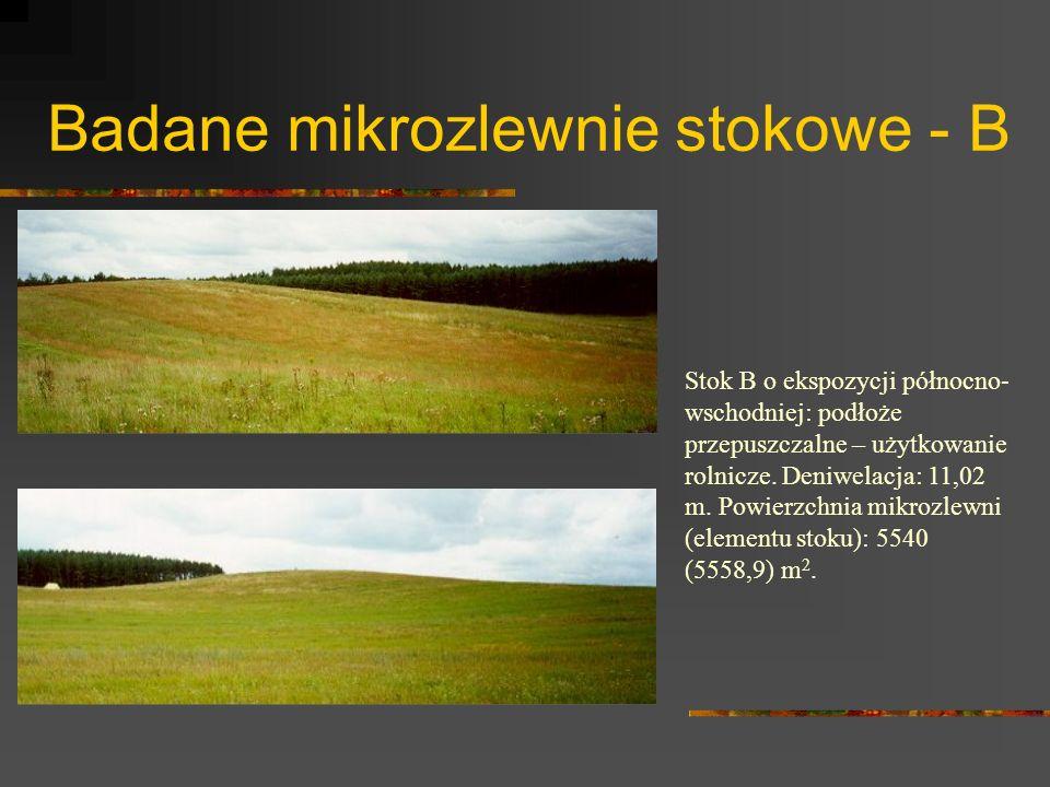 Badane mikrozlewnie stokowe - B Stok B o ekspozycji północno- wschodniej: podłoże przepuszczalne – użytkowanie rolnicze. Deniwelacja: 11,02 m. Powierz