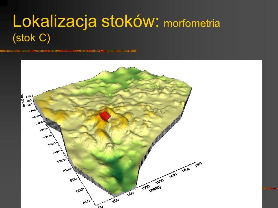 Badane mikrozlewnie stokowe - A Stok A o ekspozycji południowej: podłoże nieprzepuszczalne – użytkowanie rolnicze.
