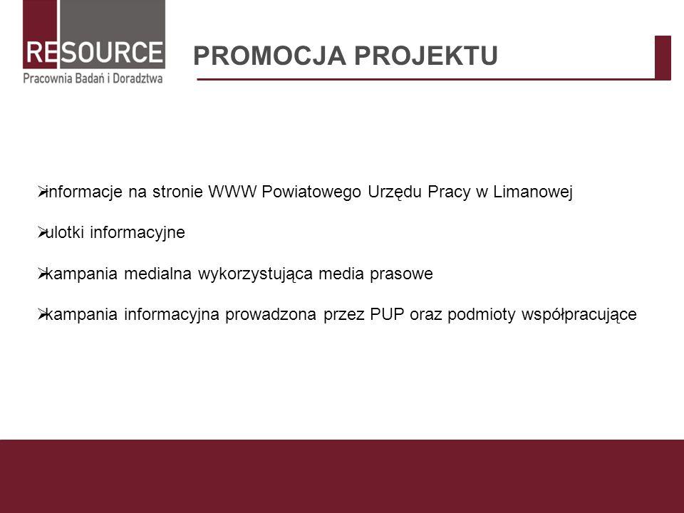 PROMOCJA PROJEKTU informacje na stronie WWW Powiatowego Urzędu Pracy w Limanowej ulotki informacyjne kampania medialna wykorzystująca media prasowe ka