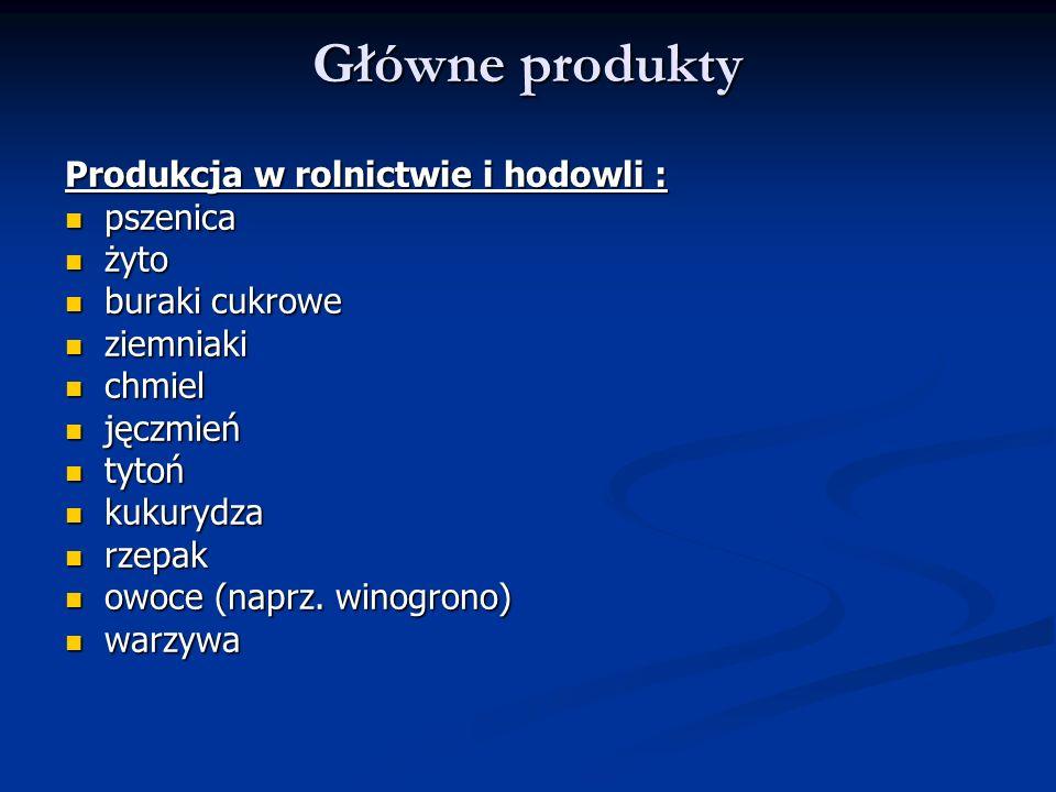 Główne produkty Produkcja w rolnictwie i hodowli : pszenica pszenica żyto żyto buraki cukrowe buraki cukrowe ziemniaki ziemniaki chmiel chmiel jęczmie