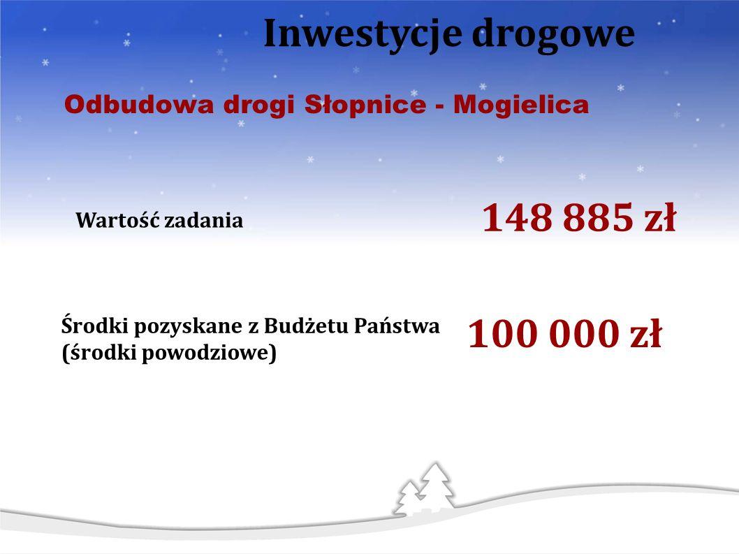 Odbudowa drogi Słopnice - Mogielica Inwestycje drogowe Środki pozyskane z Budżetu Państwa (środki powodziowe) 100 000 zł Wartość zadania 148 885 zł