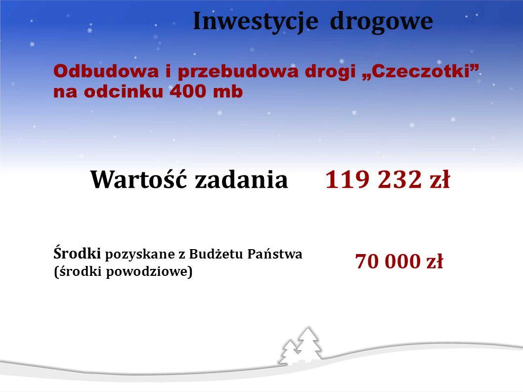 Inwestycje drogowe Wartość zadania 119 232 zł Środki pozyskane z Budżetu Państwa (środki powodziowe) 70 000 zł Odbudowa i przebudowa drogi Czeczotki na odcinku 400 mb