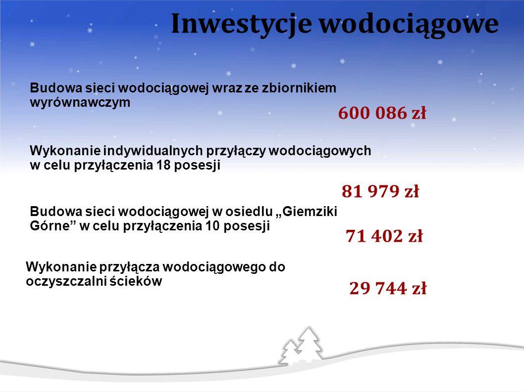 Inwestycje wodociągowe Budowa sieci wodociągowej wraz ze zbiornikiem wyrównawczym 600 086 zł 81 979 zł Wykonanie indywidualnych przyłączy wodociągowyc