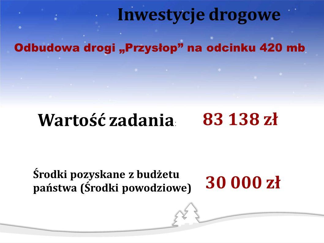 Inwestycje drogowe Środki pozyskane z budżetu państwa (Środki powodziowe) 30 000 zł Wartość zadania : Odbudowa drogi Przysłop na odcinku 420 mb 83 138