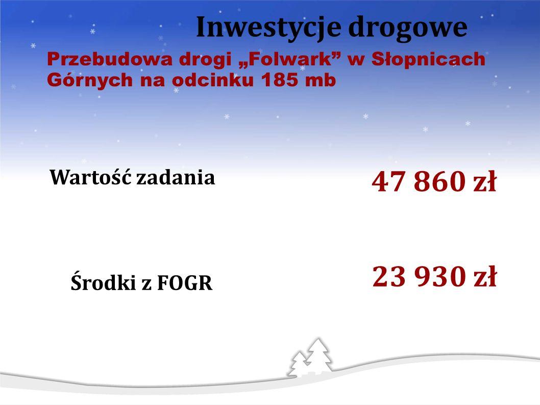 Wartość zadania 47 860 zł Środki z FOGR 23 930 zł Inwestycje drogowe Przebudowa drogi Folwark w Słopnicach Górnych na odcinku 185 mb
