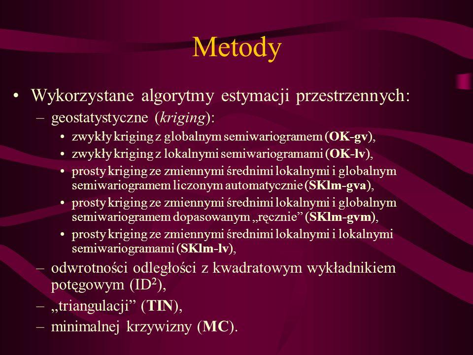 Metody Algorytmy o charakterze lokalnym: OK-lv, SKlm-lv, ID 2, TIN i MC.