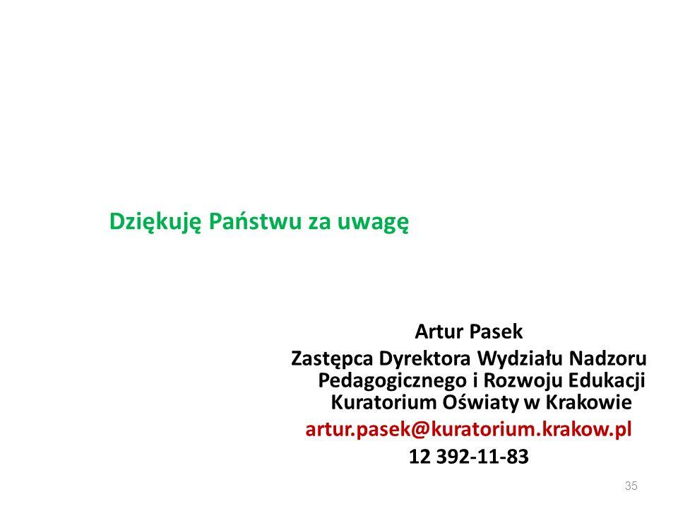 35 Dziękuję Państwu za uwagę Artur Pasek Zastępca Dyrektora Wydziału Nadzoru Pedagogicznego i Rozwoju Edukacji Kuratorium Oświaty w Krakowie artur.pas
