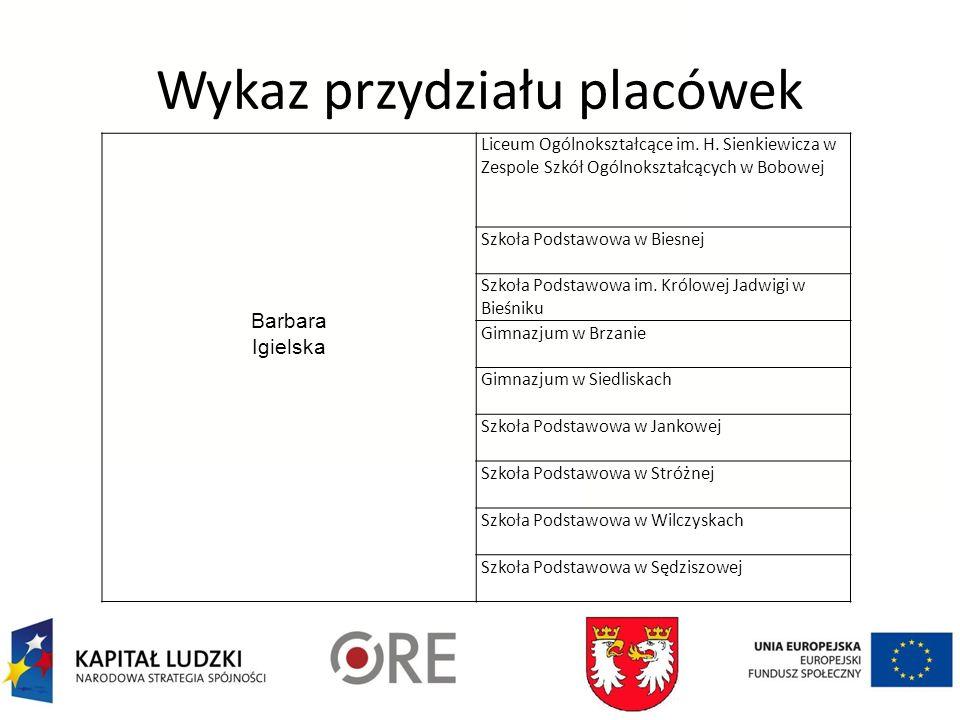 Wykaz przydziału placówek Barbara Igielska Liceum Ogólnokształcące im. H. Sienkiewicza w Zespole Szkół Ogólnokształcących w Bobowej Szkoła Podstawowa