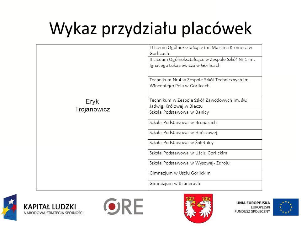 Wykaz przydziału placówek Eryk Trojanowicz I Liceum Ogólnokształcące im. Marcina Kromera w Gorlicach II Liceum Ogólnokształcące w Zespole Szkół Nr 1 i