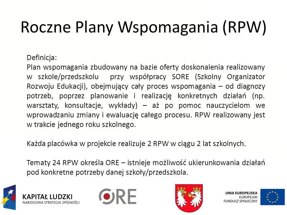 Roczne Plany Wspomagania (RPW) Definicja: Plan wspomagania zbudowany na bazie oferty doskonalenia realizowany w szkole/przedszkolu przy współpracy SOR