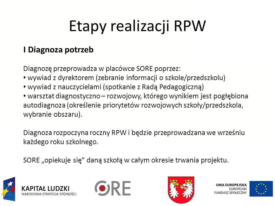 Etapy realizacji RPW I Diagnoza potrzeb Diagnozę przeprowadza w placówce SORE poprzez: wywiad z dyrektorem (zebranie informacji o szkole/przedszkolu)