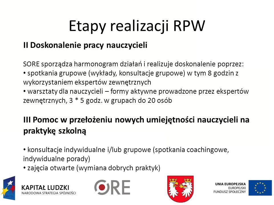 Etapy realizacji RPW II Doskonalenie pracy nauczycieli SORE sporządza harmonogram działań i realizuje doskonalenie poprzez: spotkania grupowe (wykłady