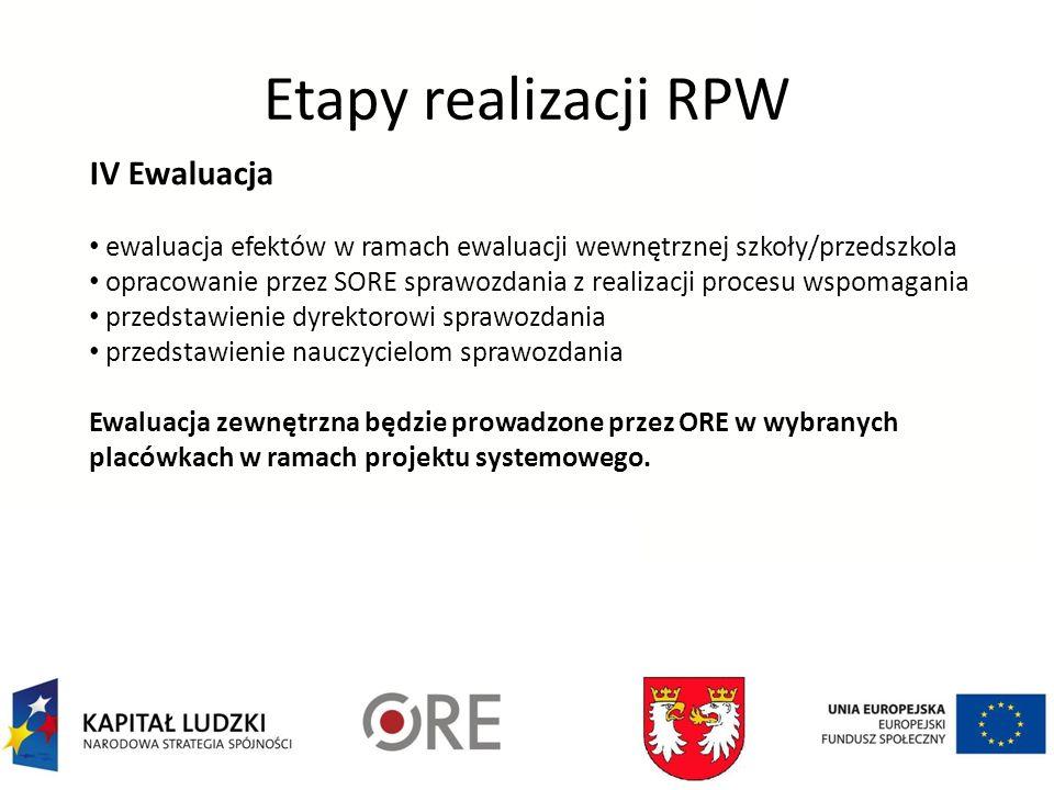 Etapy realizacji RPW IV Ewaluacja ewaluacja efektów w ramach ewaluacji wewnętrznej szkoły/przedszkola opracowanie przez SORE sprawozdania z realizacji