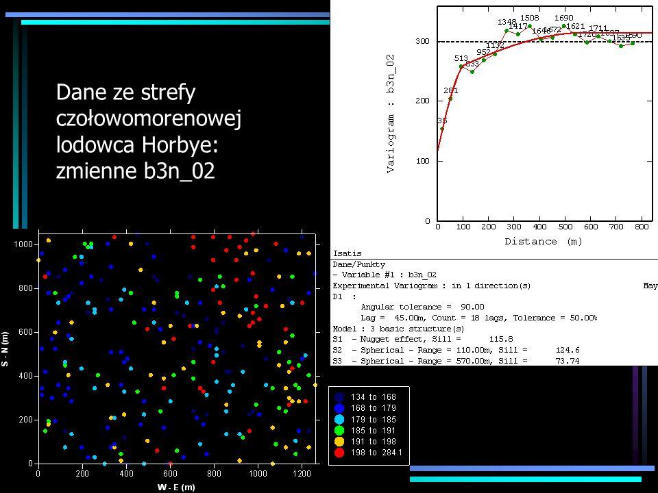 Dane ze strefy czołowomorenowej lodowca Horbye: zmienne b3n_02