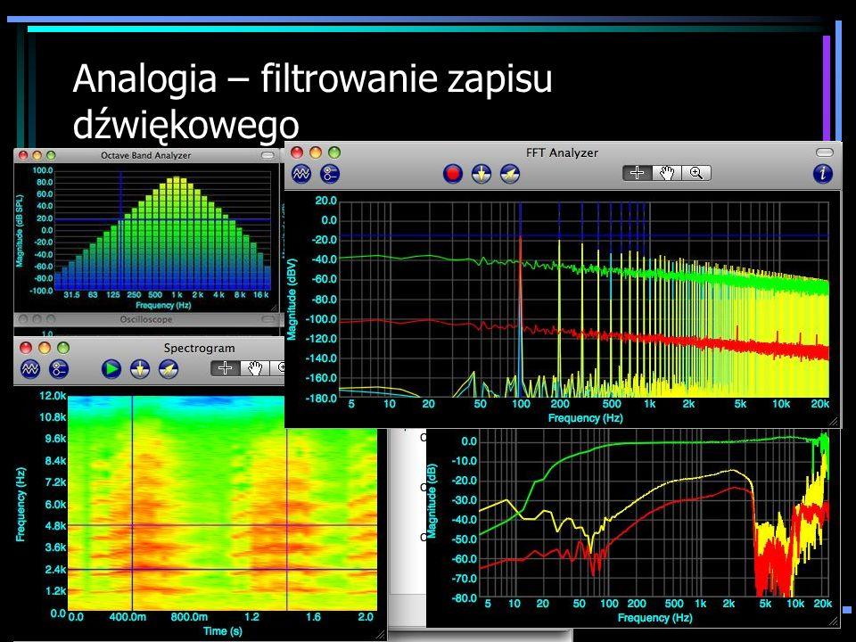 Analogia – filtrowanie zapisu dźwiękowego