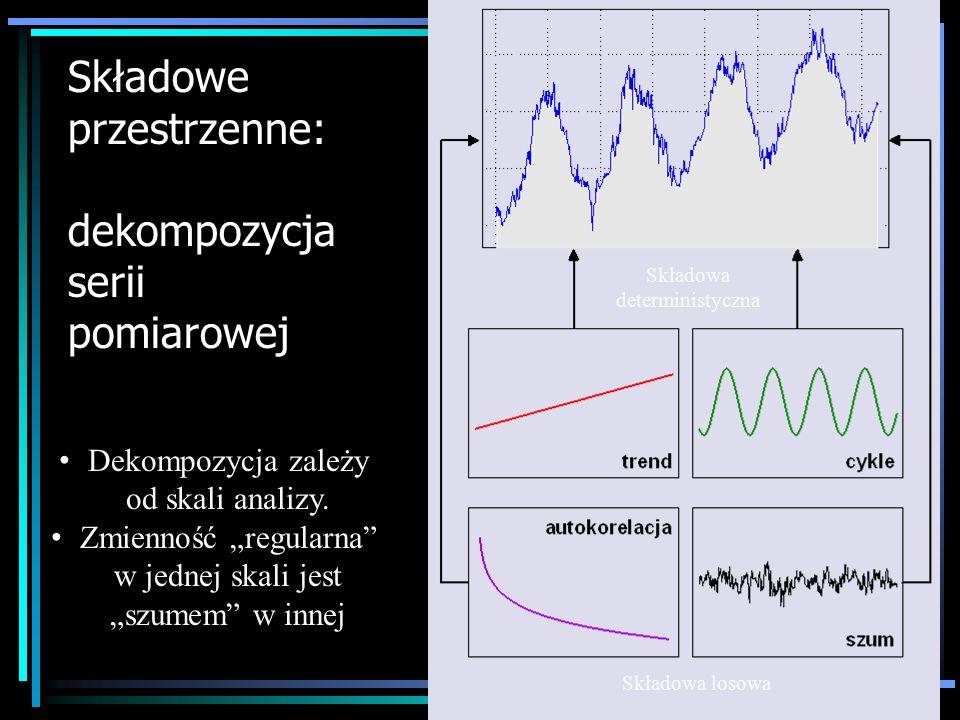 Składowe przestrzenne: dekompozycja serii pomiarowej Składowa deterministyczna Składowa losowa Dekompozycja zależy od skali analizy. Zmienność regular