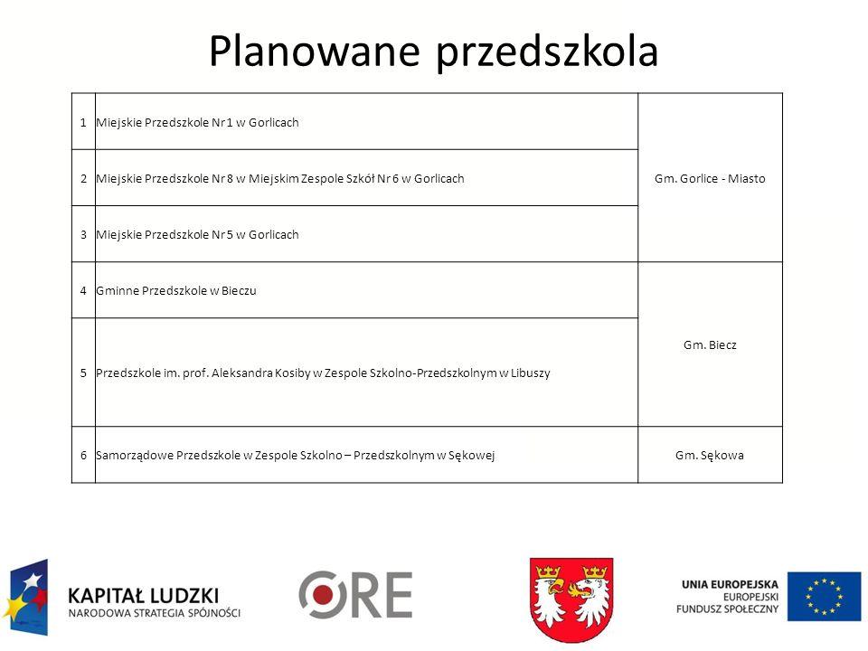Planowane przedszkola 1Miejskie Przedszkole Nr 1 w Gorlicach Gm.