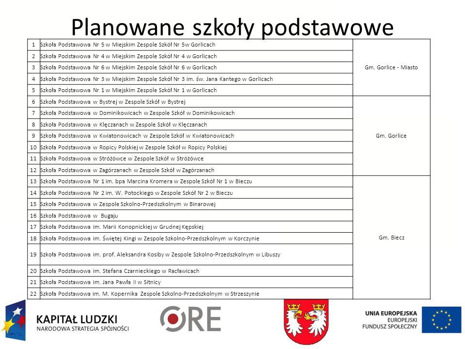 Planowane szkoły podstawowe 1Szkoła Podstawowa Nr 5 w Miejskim Zespole Szkół Nr 5w Gorlicach Gm.